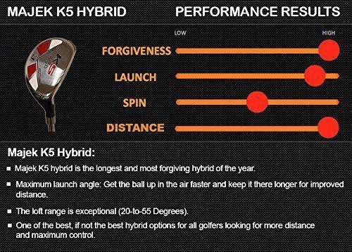 "Majek Golf Petite (5' to 5'3"") Senior Lady #3 Hybrid Lady ""L"" Flex Utility Club"