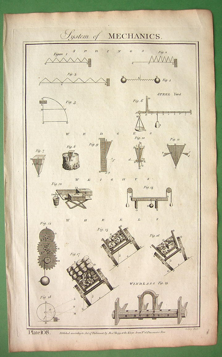 MECHANICS Theory Inclined Plane Wheels - 1788 Folio Antique Print Copperplate