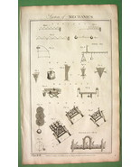 MECHANICS Theory Inclined Plane Wheels - 1788 Folio Antique Print Copper... - $7.64