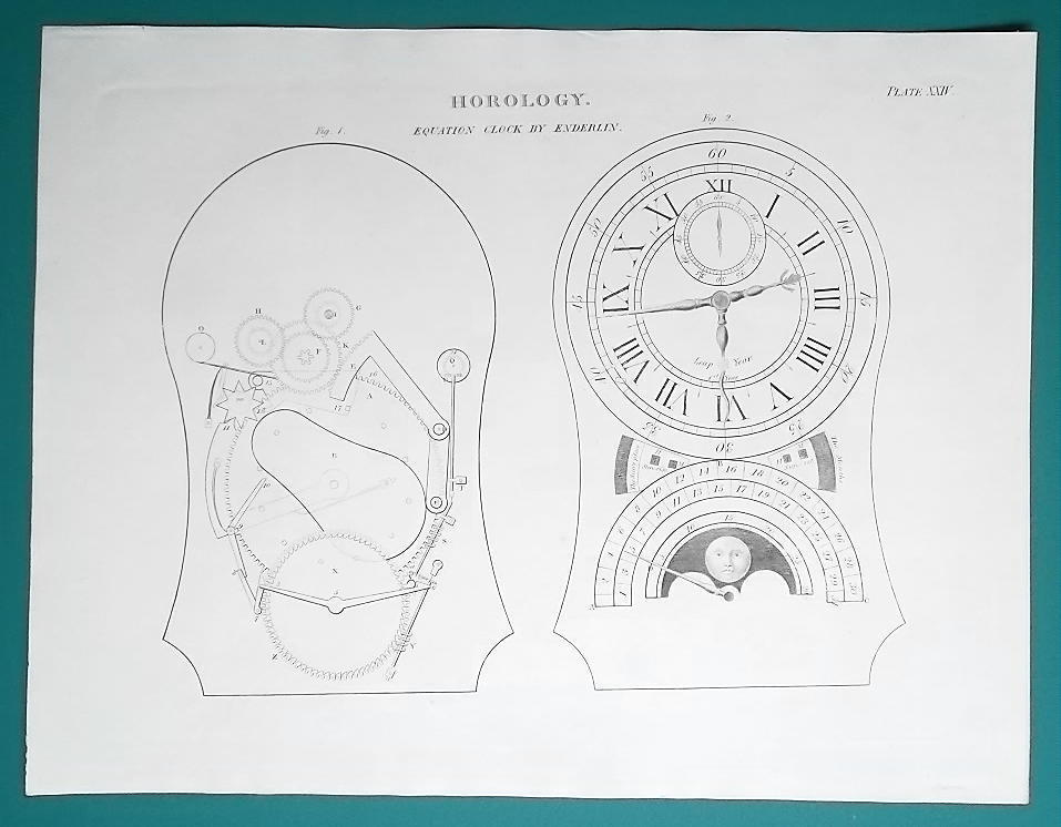 Primary image for HOROLOGY  Equation Clock by Enderlin - 1815 Antique Print by A. REES
