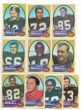 1970 Topps Cincinnati Bengals Team Set - $7.40