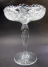 American Brilliant Period Cut Glass compote teardrop stem Antique hobstar ABP - $82.87