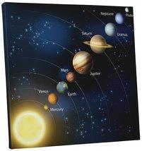 "Pingo World 0722Q9ZUL6S ""Solar System Planets Children Kids"" Gallery Wra... - $54.40"