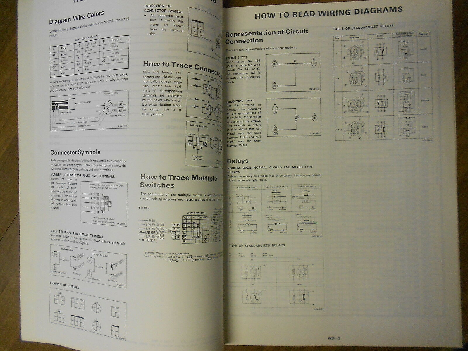 1989 Nissan Pulsar NX Wiring Diagram Service Repair Shop Manual FACTORY FEO 89