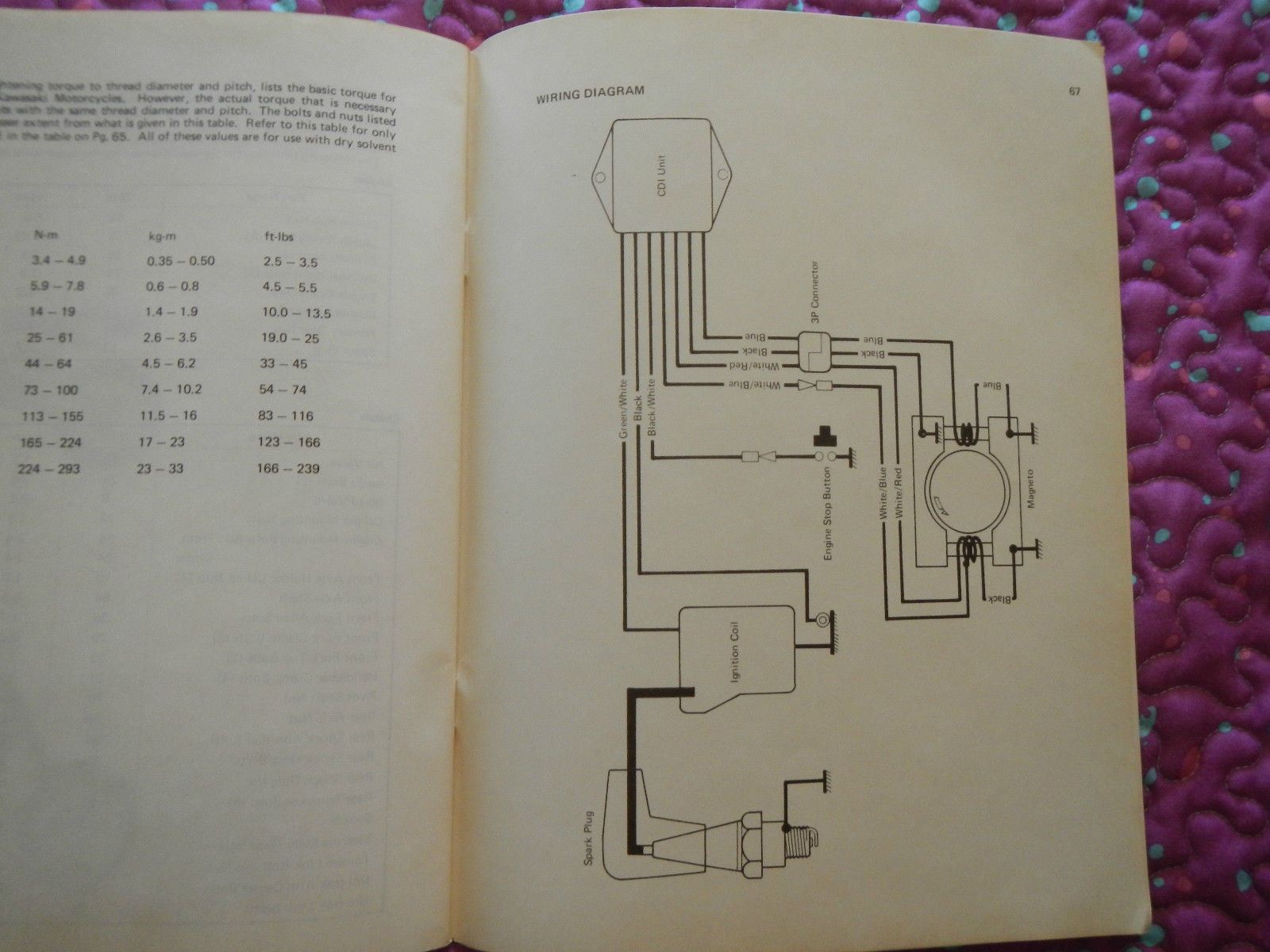 kawasaki 125 wiring diagram 1983 83 kawasaki kx125 kx 125 kx125b2 and 50 similar items  1983 83 kawasaki kx125 kx 125 kx125b2