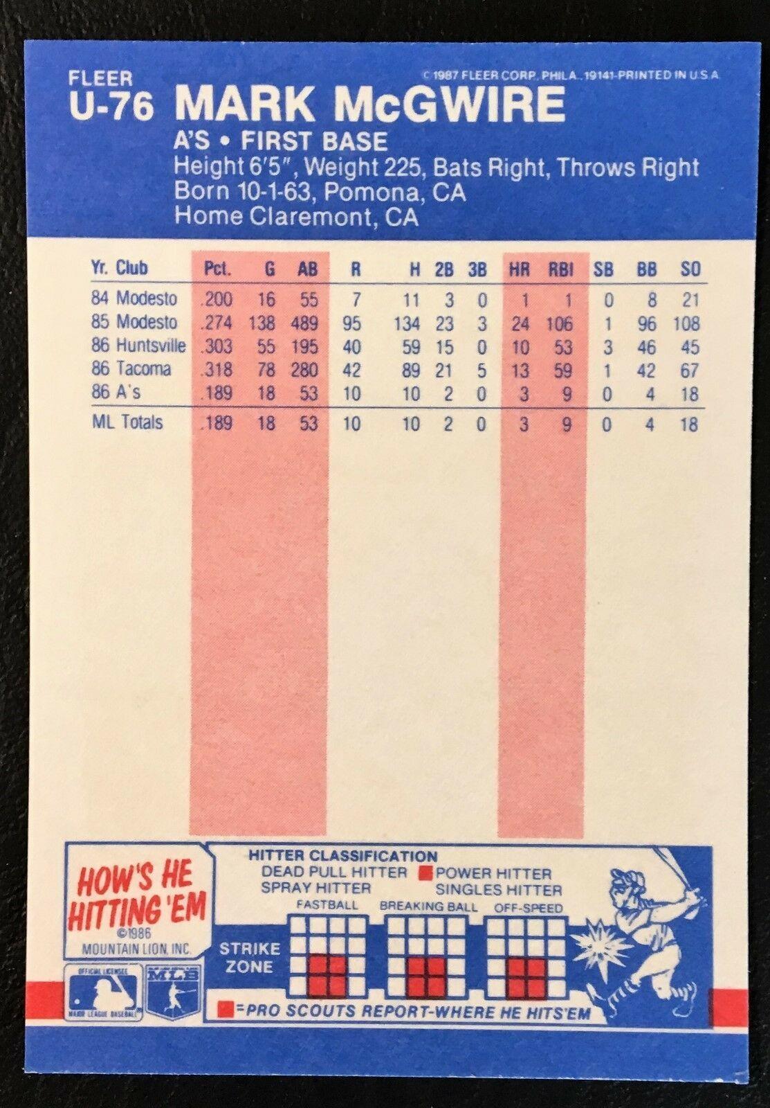 1987 Fleer Update #U-76 Mark McGwire Rookie - MINT - Oakland Athletics