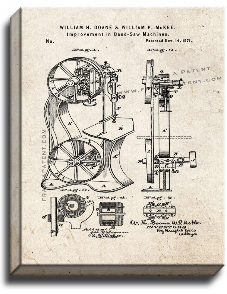 Primary image for Bandsawing Machine Patent Print Old Look on Canvas