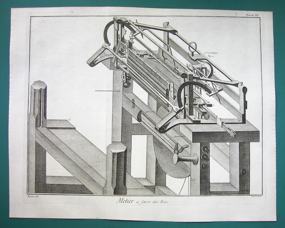 Primary image for 1763 DIDEROT PRINT - Stocking Frame Knitting Machine Expanded View no. 7