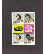 1974-75 Topps # 230 Virginia Squires Team Leaders NM ABA - $1.00