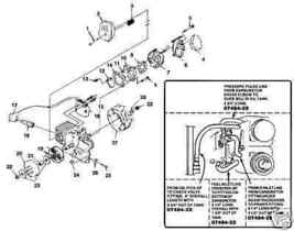 Ignition Module Coil Homelite Trimmer BC3000 Gstbc Gst - $31.79