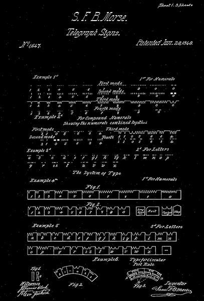 Primary image for 1840 - Morse Code - Telegraph Sign Military Maritime Nautical Patent Art Poster
