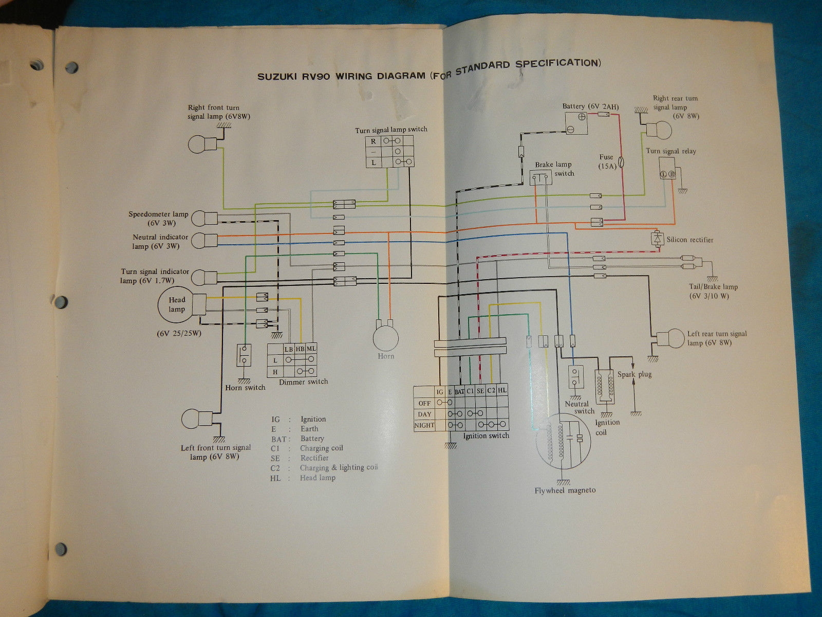 suzuki rv 90 wiring diagram - wiring diagram schema launch-river -  launch-river.iltrovatorevercelli.it  iltrovatorevercelli.it