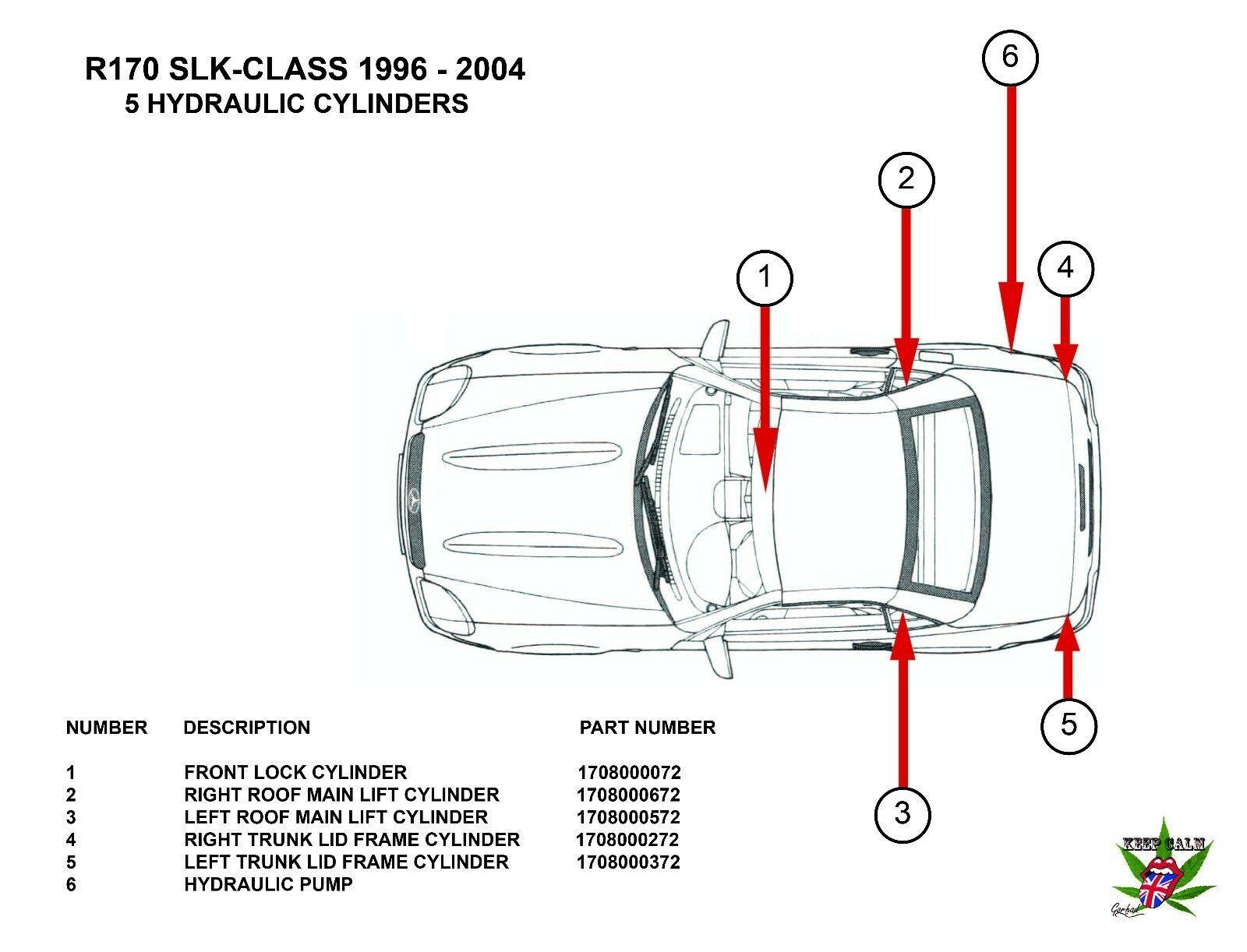 97-04 Mercedes R170 SLK230 SLK320 Left Convertible Top Main Lift Cylinder OEM