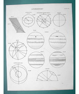ASTRONOMY Concepts Latitude Saturn Hemisphere - 1820 Antique Print by A.... - $13.77