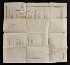 1878 antique LANCASTER PEQUEA QUARRYVILLE pa PLAN GEOLOGICAL MAP  - $38.95