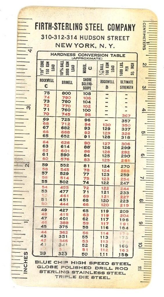 Firth Sterling Steel advertising pocket chart ruler 1930's vintage tool