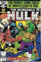 The Incredible Hulk Comic Book King-Size Annual #9 Marvel 1980 FINE - $2.50
