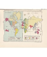 Antique Astronomy TIME ZONE Vintage Print Plate 1925 Ball's Guide to Hea... - $18.60