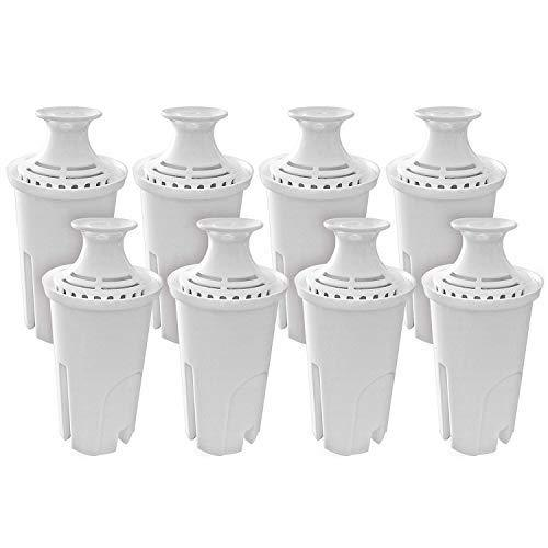 Fette Filter – 8 Pack Water Filter Replacement Compatible with Brita Standard Wa