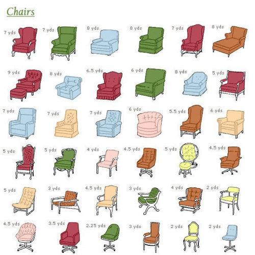 4.75 yds Ralph Lauren Upholstery Fabric Ian Plaid Wool Balmoral Red QH