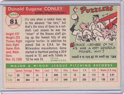1955 Topps 81 Gene Conley Not Graded