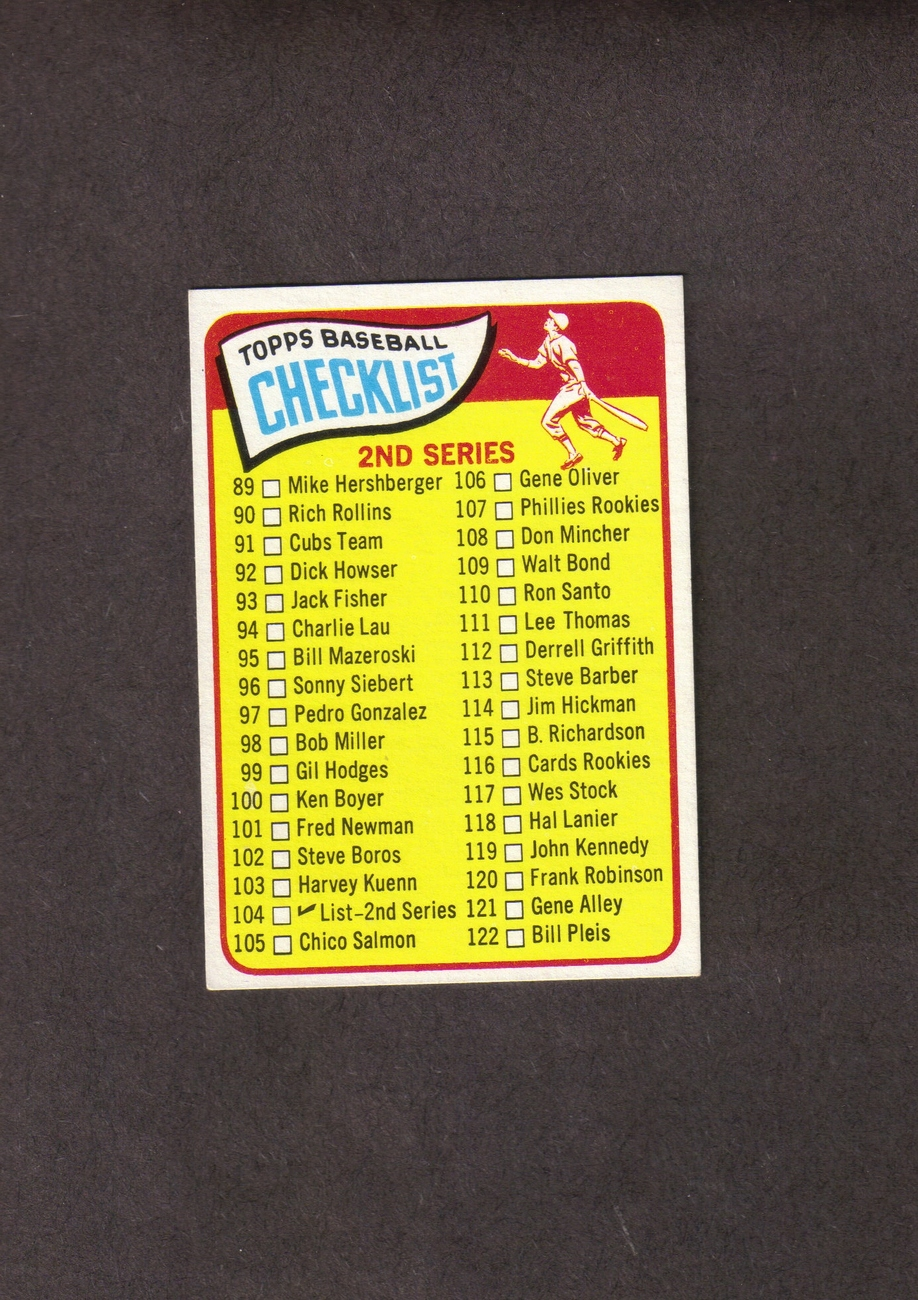 1965 Topps # 104 2nd Series Checklist Unmarked
