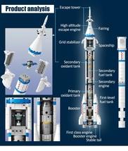 Explore The Universe: Manned Spacecraft Rocket & Satellite blocks/bricks... - $85.55