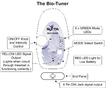Sota Bio-Tuner Model BT7 with Rebate - limited