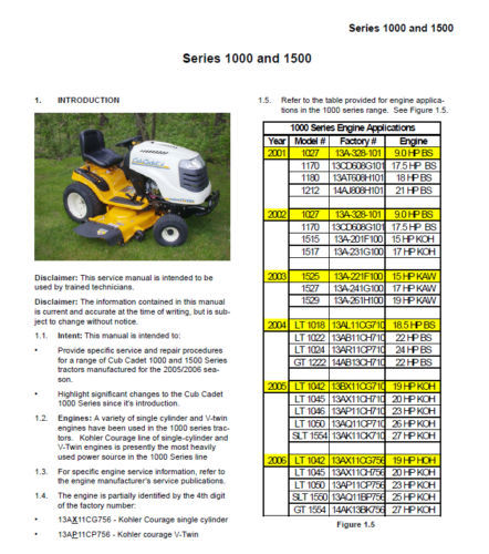 cub cadet ih 1000 1500 series service and 32 similar items rh bonanza com 1961 Cub Cadet Original Manual Cub Cadet Repair Manuals