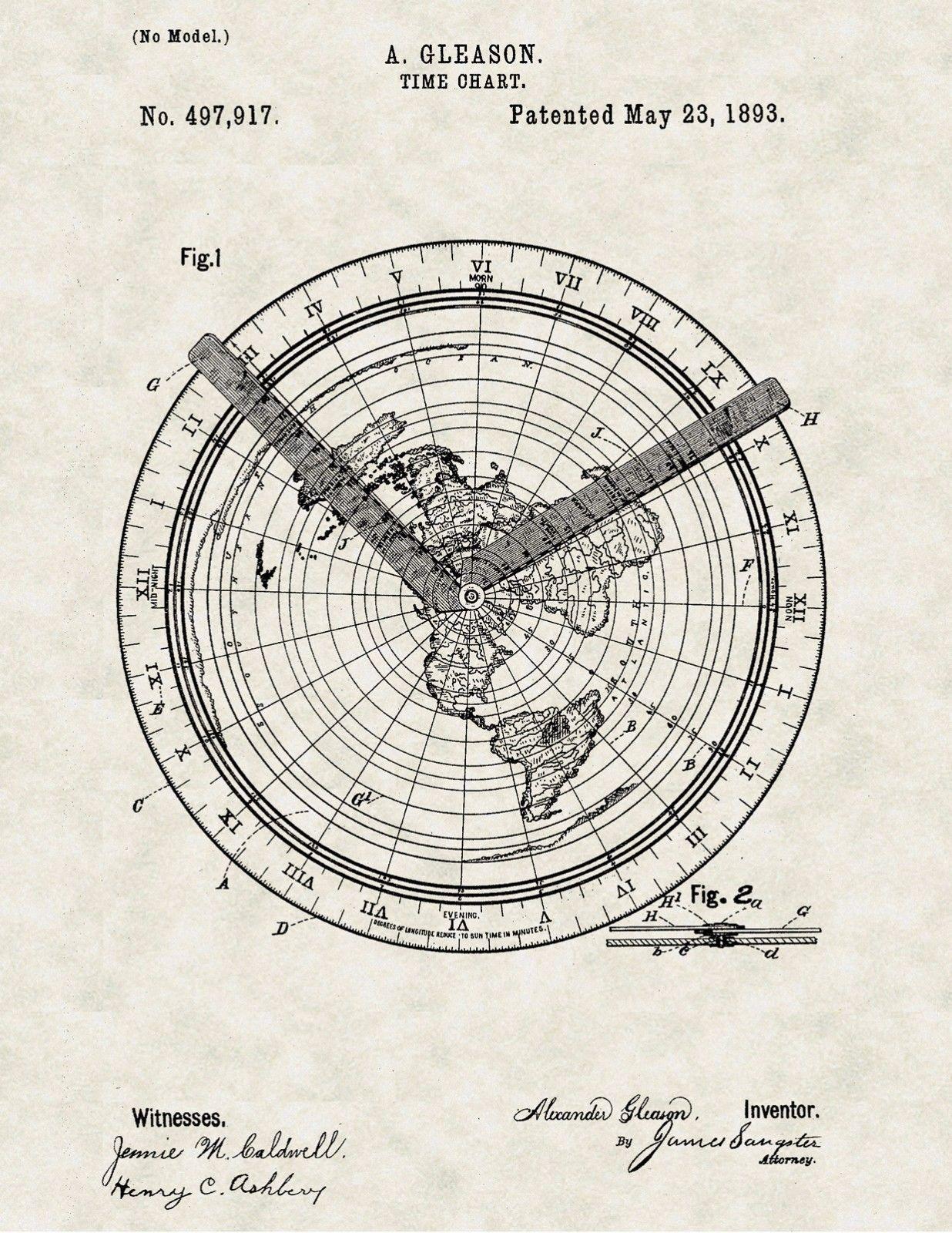 Alexander Gleason New Standard World Map Globe Model Print 1892