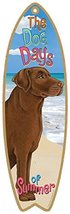 """Chocolate Lab dog surfboard plaque sign - measures 5"""" x 16"""" size - $14.99"""