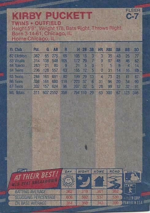 1988 Fleer Wax Box Card Kirby Puckett C7 Twins VG