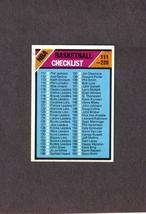 1975-76 Topps # 181 Checklist 111-120 unmarked - $1.00