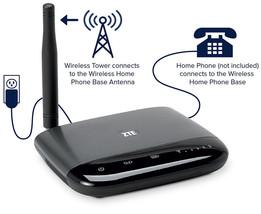 ZTE WF721 GSM UNLOCKED AT&T/CRICKET | T-MOBILE/METROPCS Wireless Home Phone Base