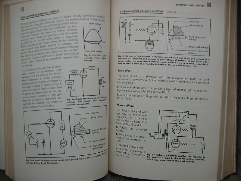 Reference Data for Radio Engineers Third Edition 1949