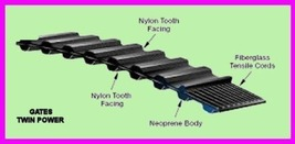 ** Gates Twin Power PowerGrip Timing Belt TP130XL025 / 92461107 NEW TP13... - $14.99