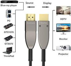 Huaham Fiber HDMI Cable 33FT, 4K 8K Optical HDMI2.0b Cable, Support HDR10, ARC,  image 3