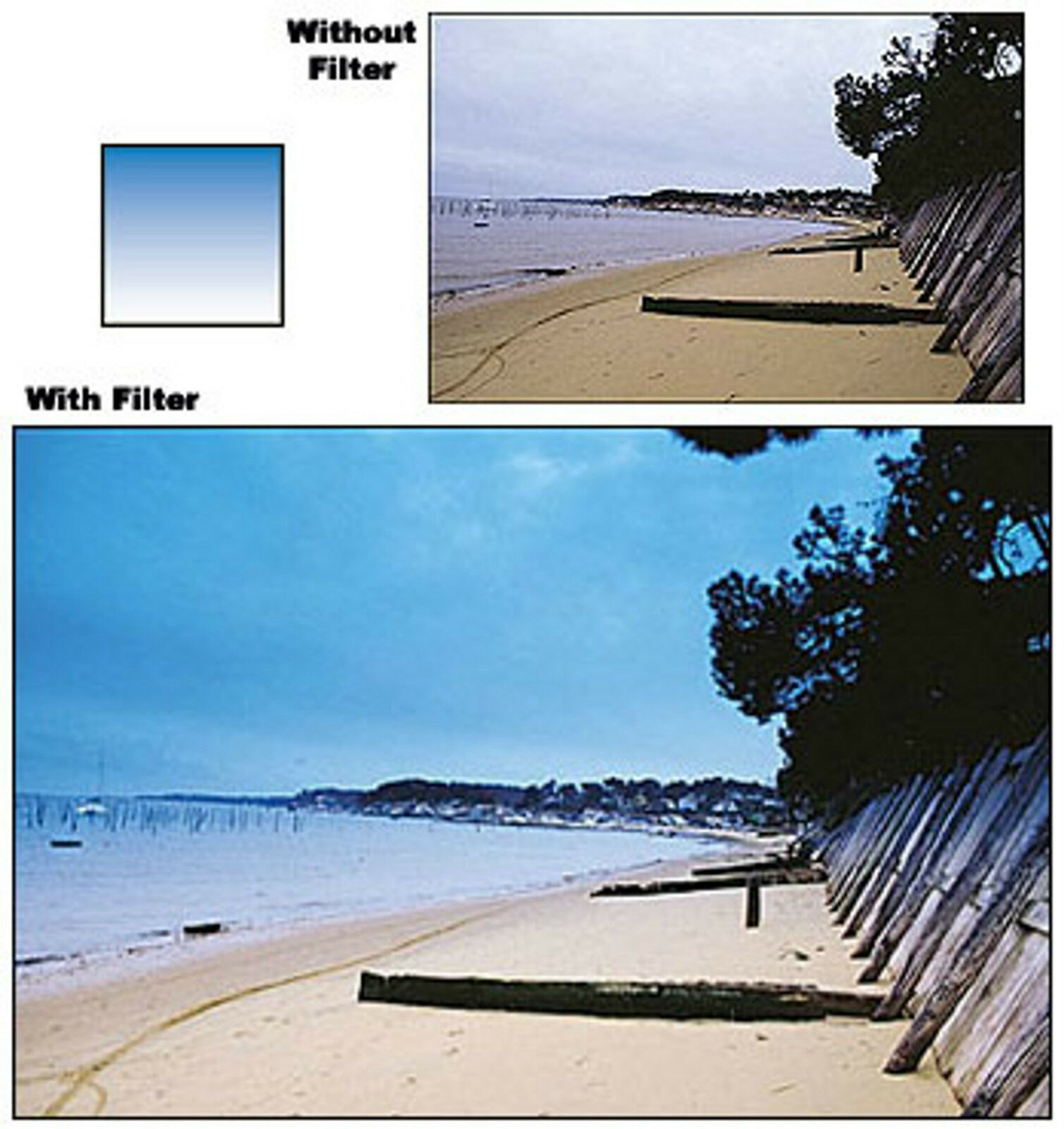 Primary image for Cokin 123 A123  Gradual Blue B2  Filter  A Series  Brand New  CLEARANCE SALE