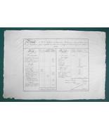"1826 PENMANSHIP Calligraphy Balance Sheet Assets - 12"" x 18"" Superb Prin... - $26.96"
