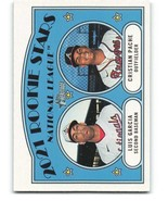 2021 Topps Heritage #109 Luis Garcia/Cristian Pache NM-MT RC Rookie - $1.75