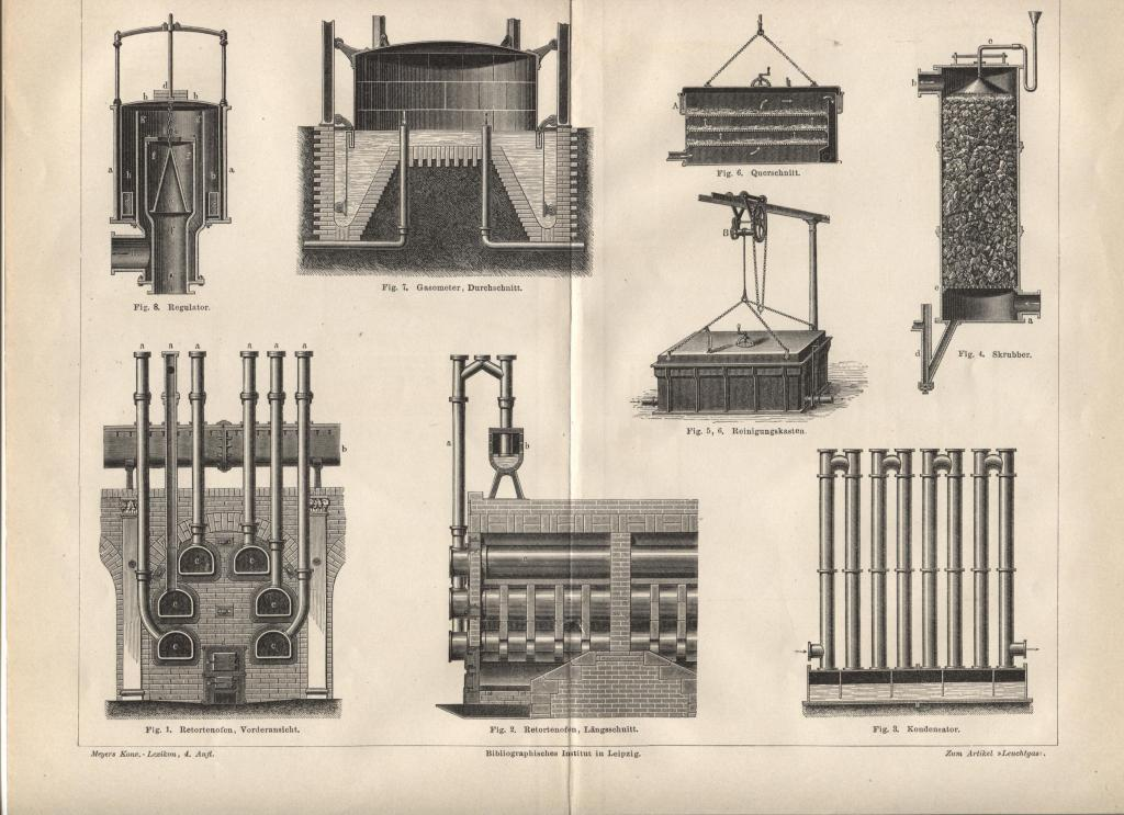 "Gas Furnace (""Leuchtgas""). Antique German 1888 Technology print."