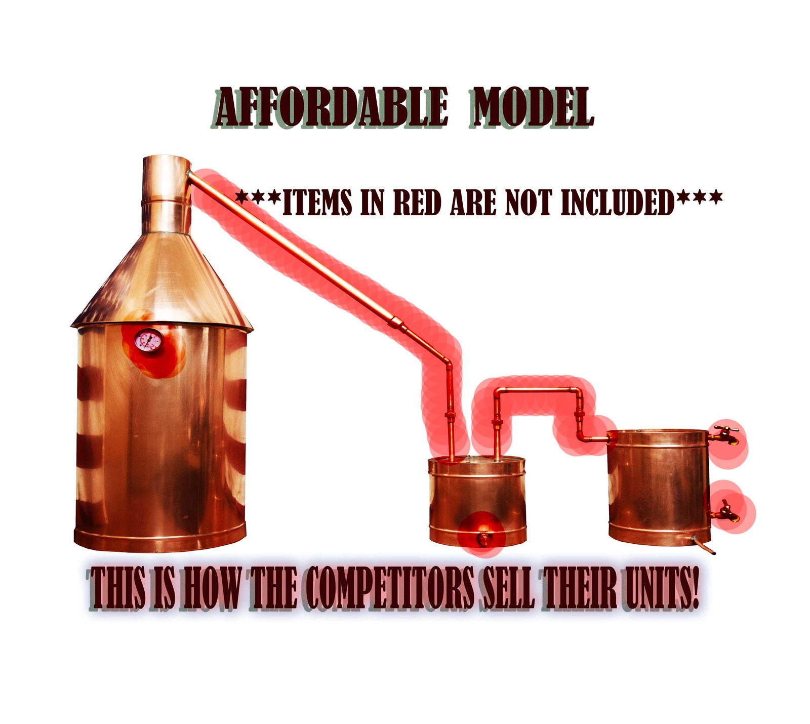 Affordable85 Model 15 Gallon Capacity Moonshine Still - Pure Copper Made in  US