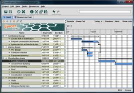 GanttProject (Project Scheduling & Resource Management Software) FAST! 3.0 USB - $4.99+