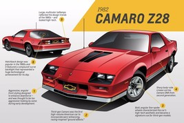 1982 Chevy Camaro Z28 ad in red gen 3  24 x 36 INCH POSTER, sports car - $18.99