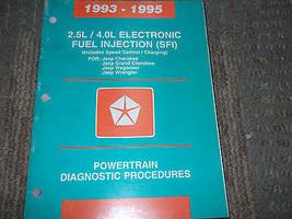 1994 Jeep WAGONEER 4.0L 4.0 L POWERTRAIN Servic... - $68.19