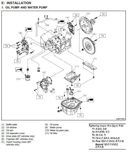 SUBARU 1996 1997 1998 1999 OUTBACK OEM FACTORY WORKSHOP SERVICE REPAIR MANUAL
