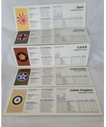 Vintage Axis & Allies Gamemaster Series Board Game Country Reference Cha... - $11.87