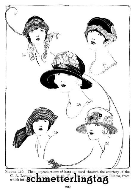 1925 MILLINERY Lessons Book LOEWEN Hat Making Flapper Designs DIY Milliner Guide