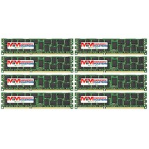 MemoryMasters Compatible IBM Power Series 710 720 730 740. DIMM DDR3 PC3-10600 1
