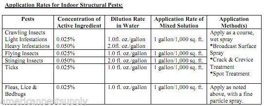 Flea Spray Conc Mks 8 Gls Kills Fleas Up To 90 Days Insecticide Conc for Fleas image 2